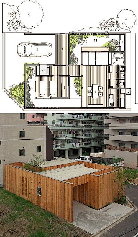 Diseño de jardines interiores de una casa pequeña